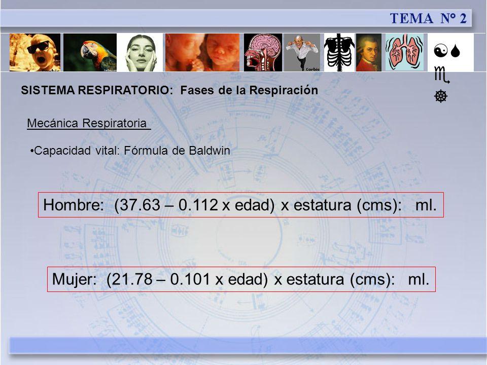 [Se] Hombre: (37.63 – 0.112 x edad) x estatura (cms): ml.